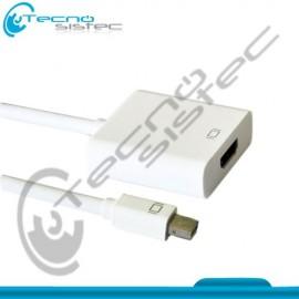 Adaptador Mini DisplayPort a HDMI